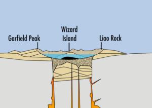 diagram of Crater Lake