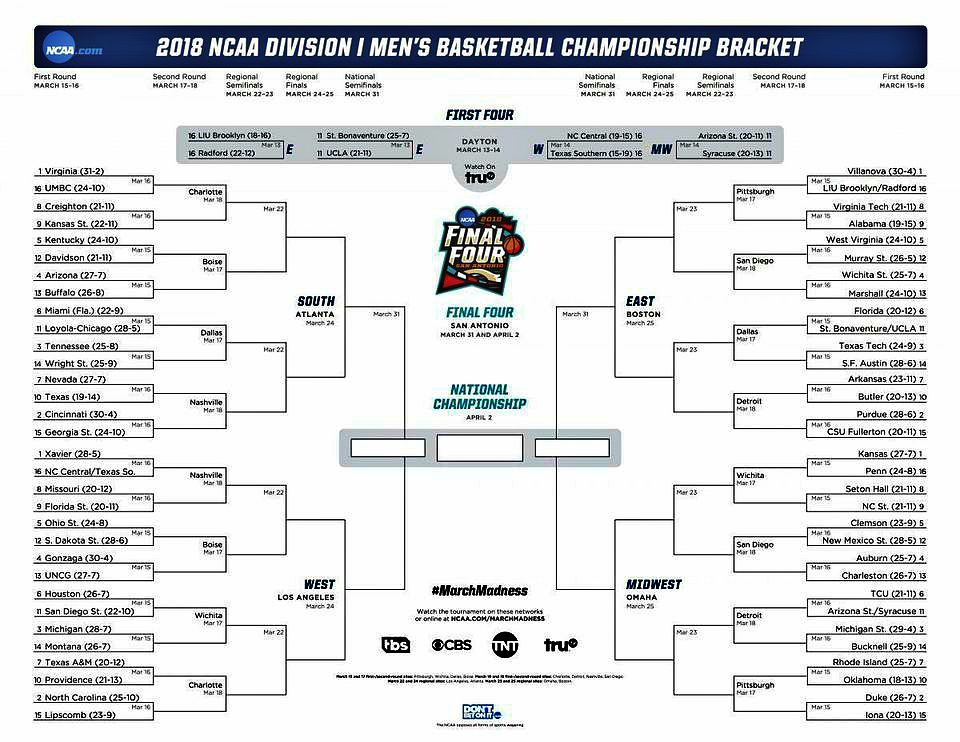 2018 NCAA March Madness bracket.