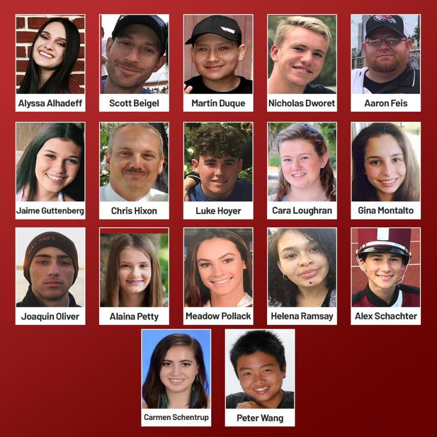 The victims of the Marjorie Stoneman Douglas High School shooting.