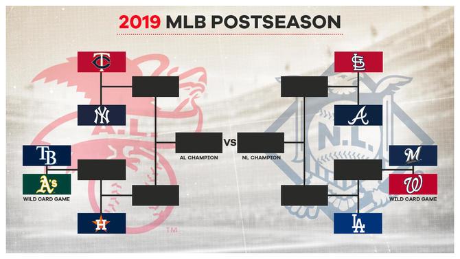 The 2019 MLB Playoffs bracket.